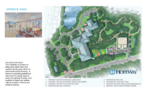 Landscape Plan Hopeway